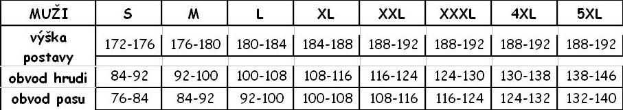 Pánská velikostní tabulka Jitex