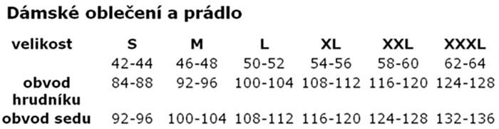 Dámská velikostní tabulka jtx
