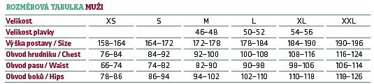 Pánská velikostní tabulka Progress