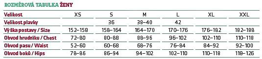 Dámská velikostní tabulka Progress